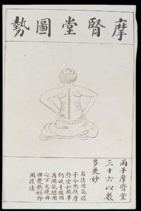 Explanatory diagram of 'Rubbing the Kidney Mansion' (mo shen tang)